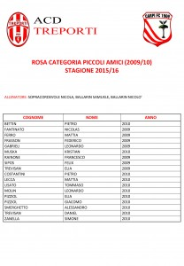 ROSA CATEGORIA PICCOLI AMICI 09-10