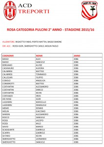 ROSA CATEGORIA PULCINI 2° ANNO